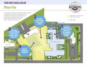 Cassellholme Phase 5